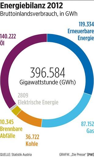 Klicken Sie auf die Grafik für eine größere Ansicht  Name:20-s11-Energiebilanz-PW_1374253141463114.jpg Hits:20 Größe:59,8 KB ID:2951