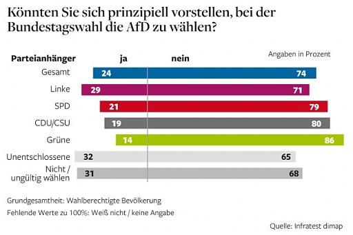 Klicken Sie auf die Grafik für eine größere Ansicht  Name:DWO-AfD-Parteianha-nger-2-.jpg Hits:31 Größe:49,0 KB ID:2298