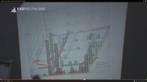 Klicken Sie auf die Grafik für eine größere Ansicht  Name:Sichtungen von ET 5467.jpg Hits:19 Größe:186,5 KB ID:2300