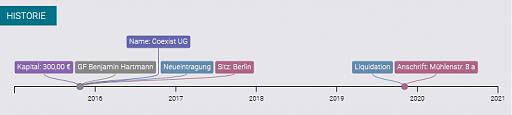 Klicken Sie auf die Grafik für eine größere Ansicht  Name:il.png Hits:2 Größe:12,9 KB ID:5324