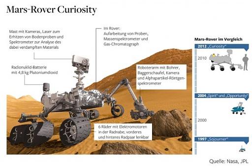 Klicken Sie auf die Grafik für eine größere Ansicht  Name:Curiosity.jpg Hits:30 Größe:61,2 KB ID:1073