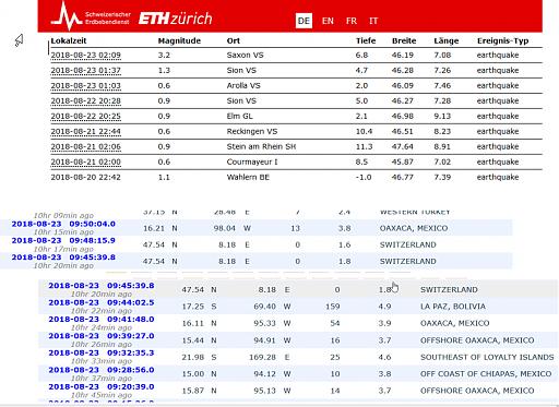 Klicken Sie auf die Grafik für eine größere Ansicht  Name:Fehlende daten Erdbeben Schweiz.png Hits:2 Größe:214,5 KB ID:5161