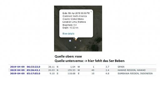 Klicken Sie auf die Grafik für eine größere Ansicht  Name:Erdbeben Yellowston fehlt.jpg Hits:1 Größe:84,1 KB ID:5267