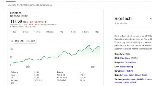 Klicken Sie auf die Grafik für eine größere Ansicht  Name:biontech.PNG Hits:1 Größe:51,9 KB ID:6053